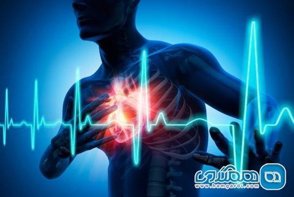 43 درصد ایرانی ها با قلب بیمار فوت می نمایند
